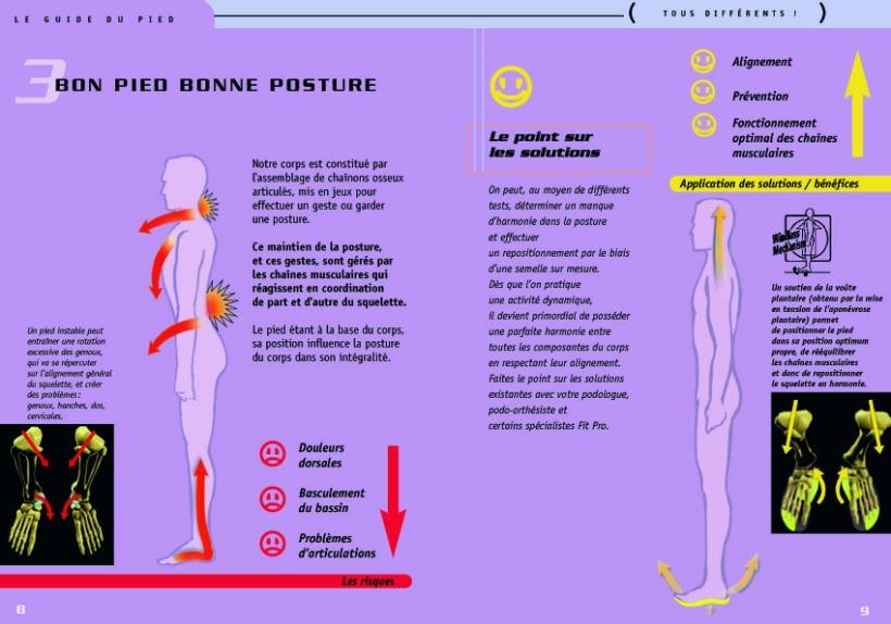 SIDAS_guide_pied_FR5